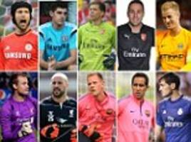 Real Madrid follow Chelsea, Man City and Arsenal in stockpiling goalkeepers... so, who will be No 1 at your club?